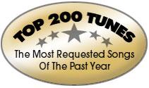 Top 200 Wedding DJ Songs